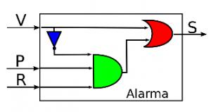circuitoconclusion